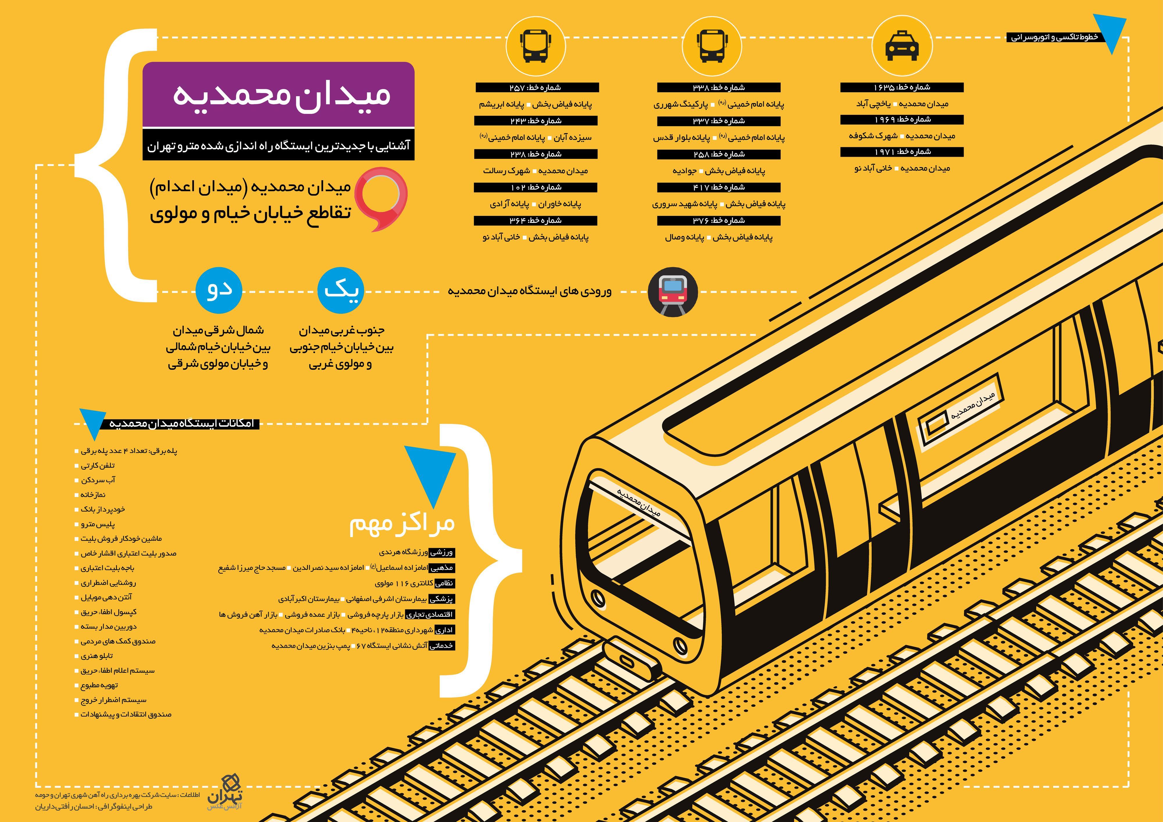 اینفوگرافیک   آشنایی با ایستگاه مترو محمدیه