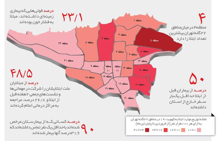 نقشه توزیع موارد ابتلا در تهران
