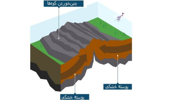 زلزله 2.jpgس