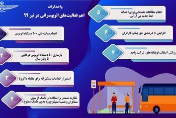 اینفوگرافیک | مهمترین اقدامات شرکت واحد اتوبوسرانی تهران در تیر ۹۹