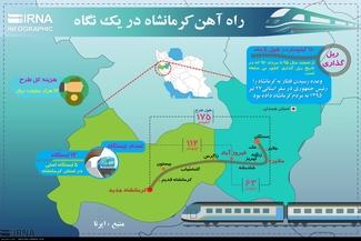 راه آهن کرمانشاه در یک نگاه