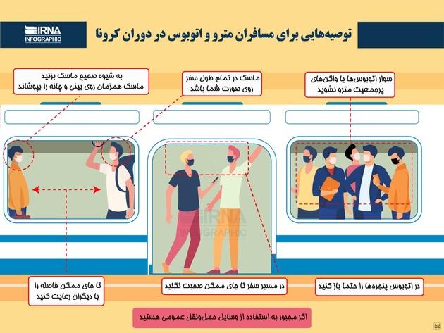 اینفوگرافی/ توصیههایی برای مسافران مترو و اتوبوس در دوران کرونا