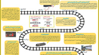 پروژه برقیسازی راهآهن گرمسار- اینچهبرون در جمهوری اسلامی ایران