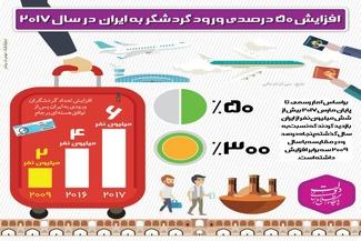 اینفوگرافیک / افزایش ۵۰ درصدی ورود گردشگر به ایران در سال ۲۰۱۷