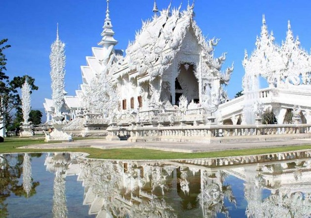 List of Beautiful Temples in the World