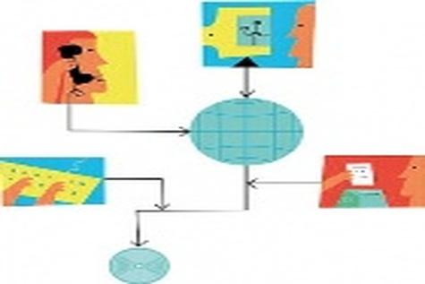 نکات ضروری در یک کسبوکار خدماتمحور چیست؟
