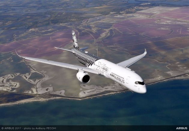 Airbus Wins Major Chinese Order
