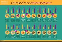 دستاوردهای دولت یازدهم در عرصه های مهم اقتصادی