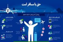 اینفوگرافیک/حق با مسافر است