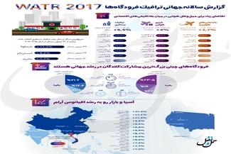 اینفوگرافیک/ ترافیک فرودگاهی در کدام کشورها بیشتر است؟