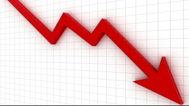 رشد اقتصادی سقوط کرد