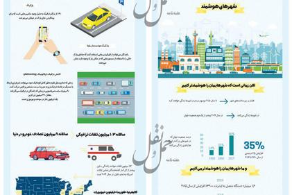 اینترنت و شهرهای هوشمند