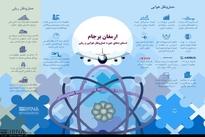 ارمغان برجام/دستاوردهای حوزه حمل ونقل هوایی و ریلی