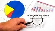 بستهبندی مناسب راهگشای تحقیقات بازار