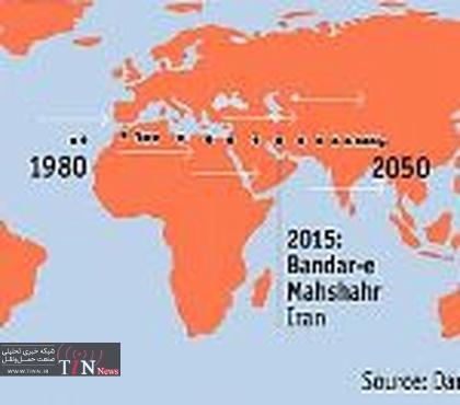 جهان در حال گذار در سال ۲۰۱۵ + نمودار