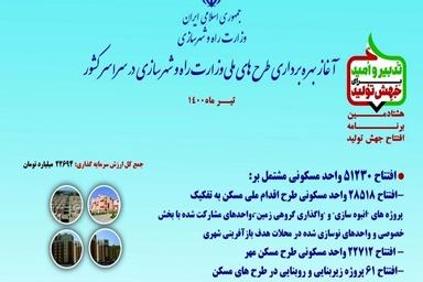 افتتاح طرحهای وزارت راه و شهرسازی با حضور رئیس جمهور؛ امروز