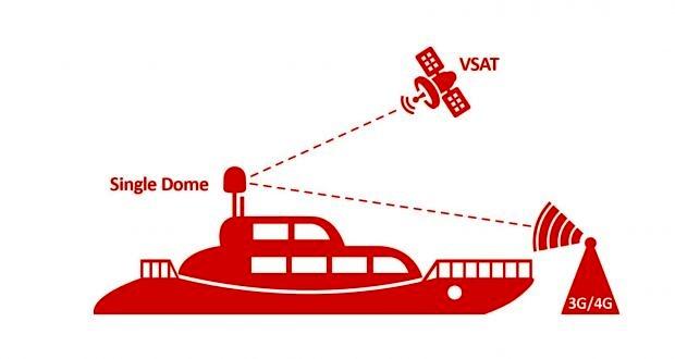 Merged VSAT and 4G marine communications technology unveiled