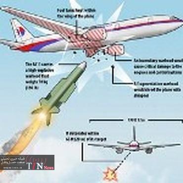 ایندیپندنت: شورشی طرفدار روسیه به ساقط کردن هواپیمای مالزیایی اعتراف کرد