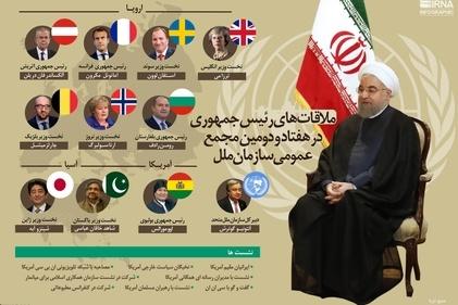 اینفوگرافیک/ ملاقات های رئیس جمهوری در هفتاد و دومین مجمع عمومی سازمان ملل